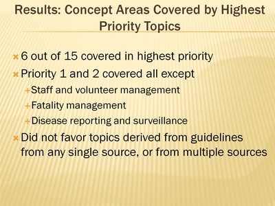Results: Concept Areas Covered by Highest Priority Topics