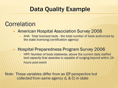 Data Quality Example