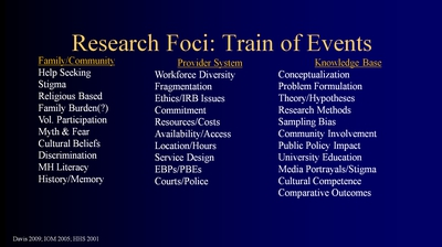 Research Foci: Train of Events
