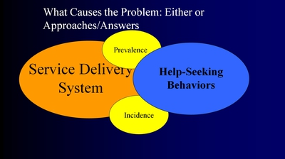 What Causes the Problem: Either or Approaches/Answers