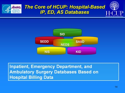 The Core of HCUP: Hospital-Based IP, ED, AS Databases
