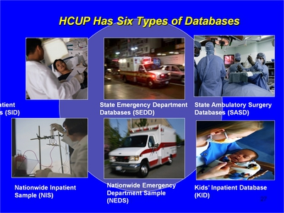 HCUP Has Six Types of Databases