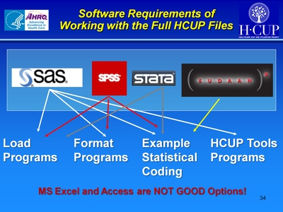 Software Requirements of Working with the Full HCUP Files