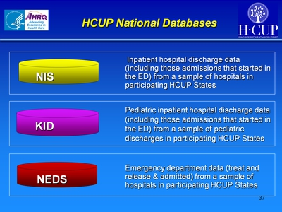 HCUP National Databases