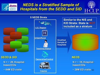 NEDS is a Stratified Sample of Hospitals from the SEDD and SID