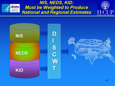 NIS, NEDS, KID: Must be Weighted to Produce National and Regional Estimates