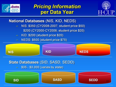 Pricing Information per Data Year