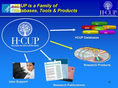 HCUP is a Family of Databases, Tools & Products