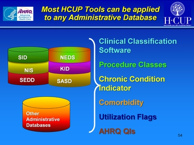 Most HCUP Tools can be applied to any Administrative Database