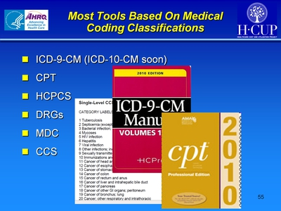 Most Tools Based On Medical Coding Classifications