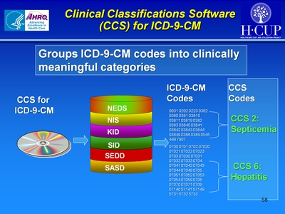 Clinical Classifications Software (CCS) for ICD-9-CM