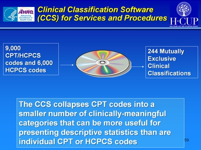 Clinical Classification Software (CCS) for Services and Procedures