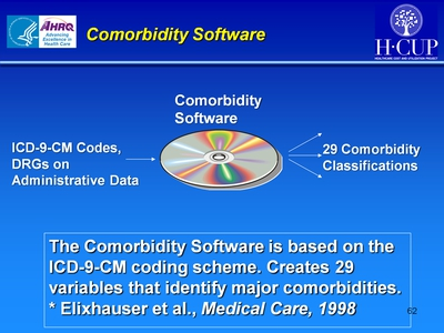 Comorbidity Software