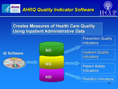 AHRQ Quality Indicator Software