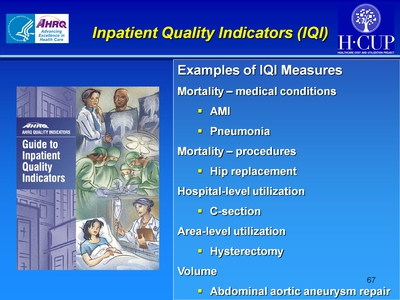 Inpatient Quality Indicators (IQI)