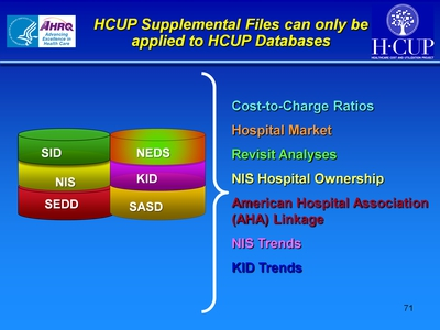 HCUP Supplemental Files can only be applied to HCUP Databases