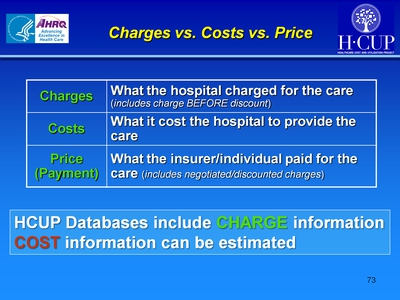 Charges vs. Costs vs. Price