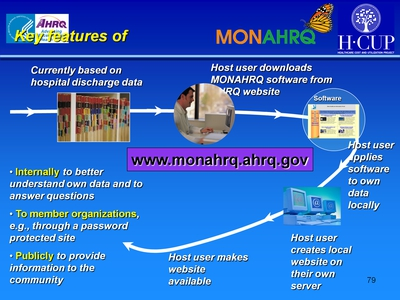 Key features of MONAHRQ