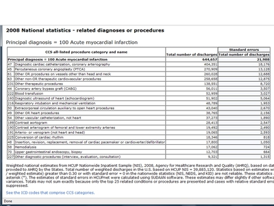 Screen Shot of the 2008 National statistics-related diagnoses or procedures