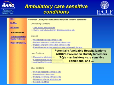 Ambulatory care sensitive conditions