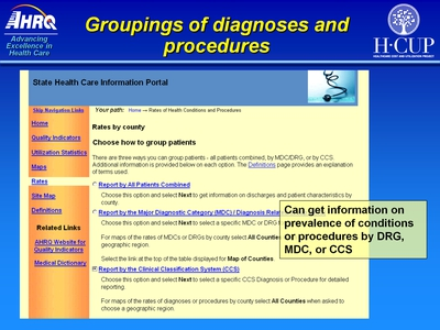 Groupings of diagnoses and procedures