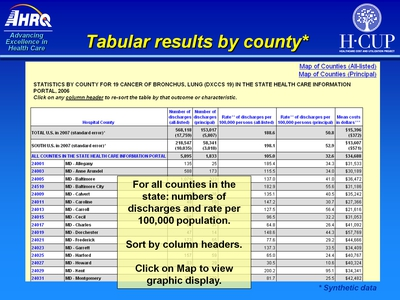 Tabular results by county*