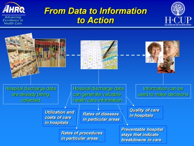 From Data to Information to Action