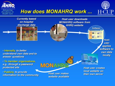 How does MONAHRQ work . . .