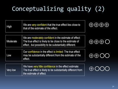 Conceptualizing quality (2)