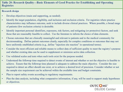 Research Quality-Basic Elements of Good Practices for Establishing and Operating Registries