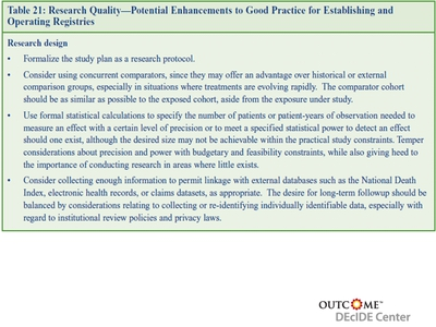 Research Quality-Potential Enhancements to Good Practices for Establishing and Operating Registries