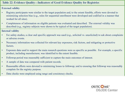 Evidence Quality-Indicators of Good Evidence Quality for Registries