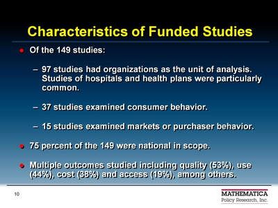 Characteristics of Funded Studies