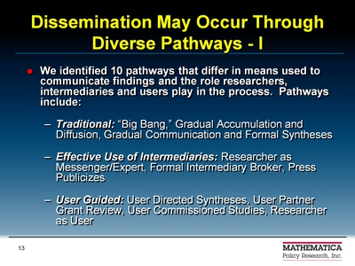 Dissemination May Occur Through Diverse Pathways-I
