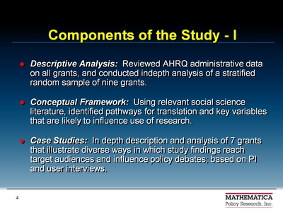 Components of the Study-I