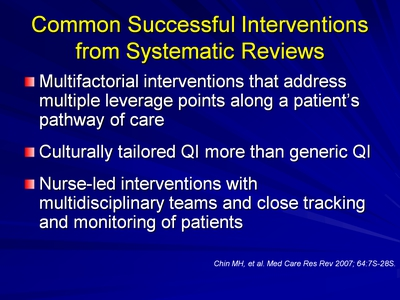 Slide 11. Common Successful Interventions from Systematic Reviews