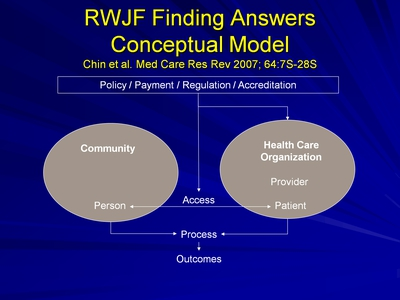 Slide 9. RWJF Finding Answers: Conceptual Model