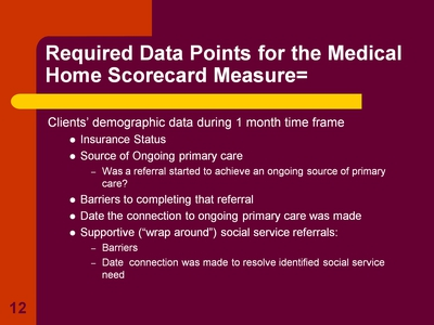 Required Data Points for the Medical Home Scorecard Measure =