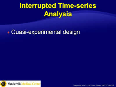 Interrupted Time-series Analysis