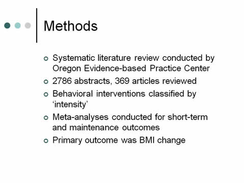 Slide 11. Methods