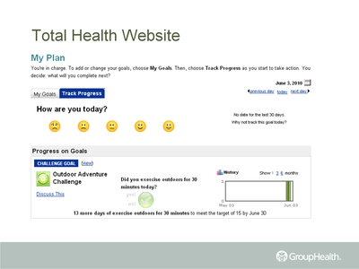 Total Health Website