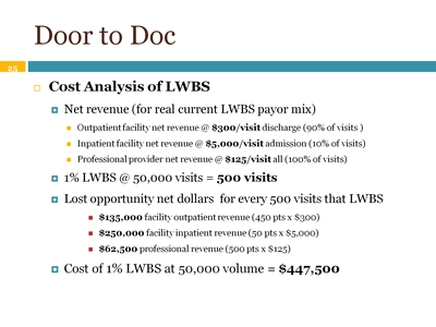 Cost Analysis of LWBS