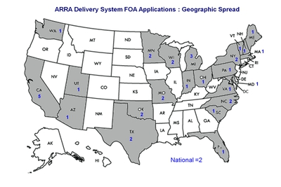 ARRA Delivery System FOA Applications : Geographic Spread