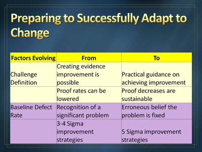Preparing to Successfully Adapt to Change