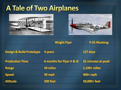 A Tale of Two Airplanes