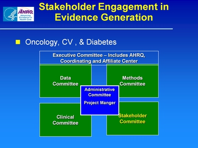 Stakeholder Engagement in Evidence Generation
