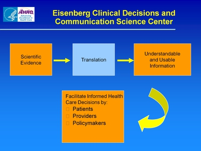 Eisenberg Clinical Decisions and Communication Science Center