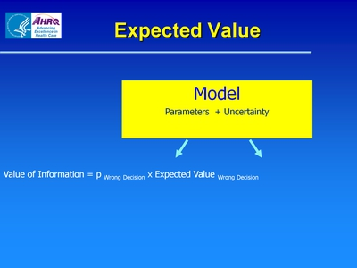 Slide 15. Expected Value