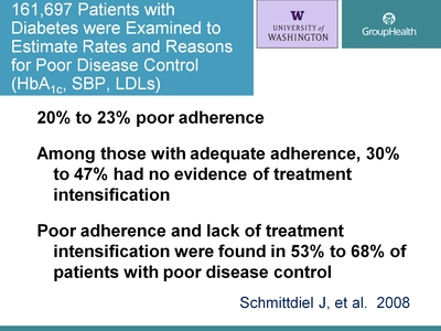 161,697 Patients with Diabetes were Examined to Estimate Rates and Reasons for Poor Disease Control (HbA1c, SBP, LDLs)
