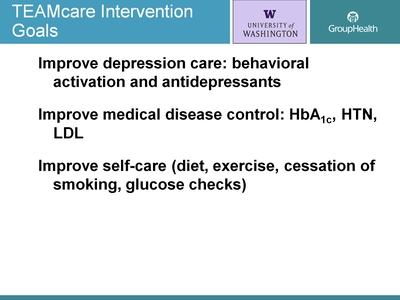 TEAMcare Intervention Goals